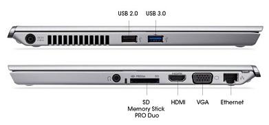 Sony Vaio T13 Anschlüsse